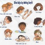 Những nguy hiểm khi bị tăng hoặc giảm đường huyết